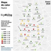 big4living-infografia-precios-alquiler-piso-habitación-madrid-2020-01-enero