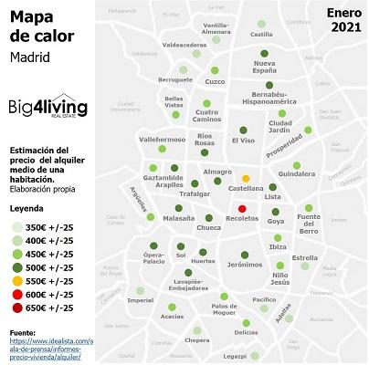 big4living-infografia-precios-alquiler-piso-habitación-madrid-2021-01-enero