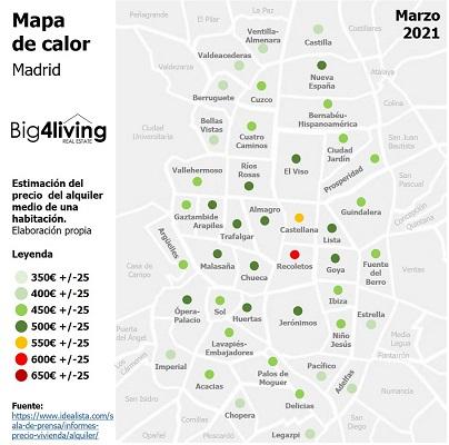 big4living-infografia-precios-alquiler-piso-habitación-madrid-2021-03-marzo